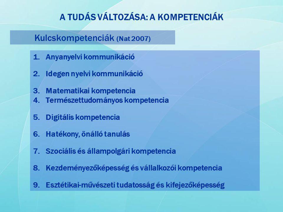 Kulcskompetenciák (Nat 2007) 1. Anyanyelvi kommunikáció 2. Idegen nyelvi kommunikáció 3. Matematikai kompetencia 4. Természettudományos kompetencia 5.