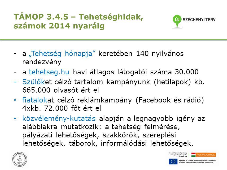 """TÁMOP 3.4.5 – Tehetséghidak, számok 2014 nyaráig -a """"Tehetség hónapja"""" keretében 140 nyilvános rendezvény -a tehetseg.hu havi átlagos látogatói száma"""