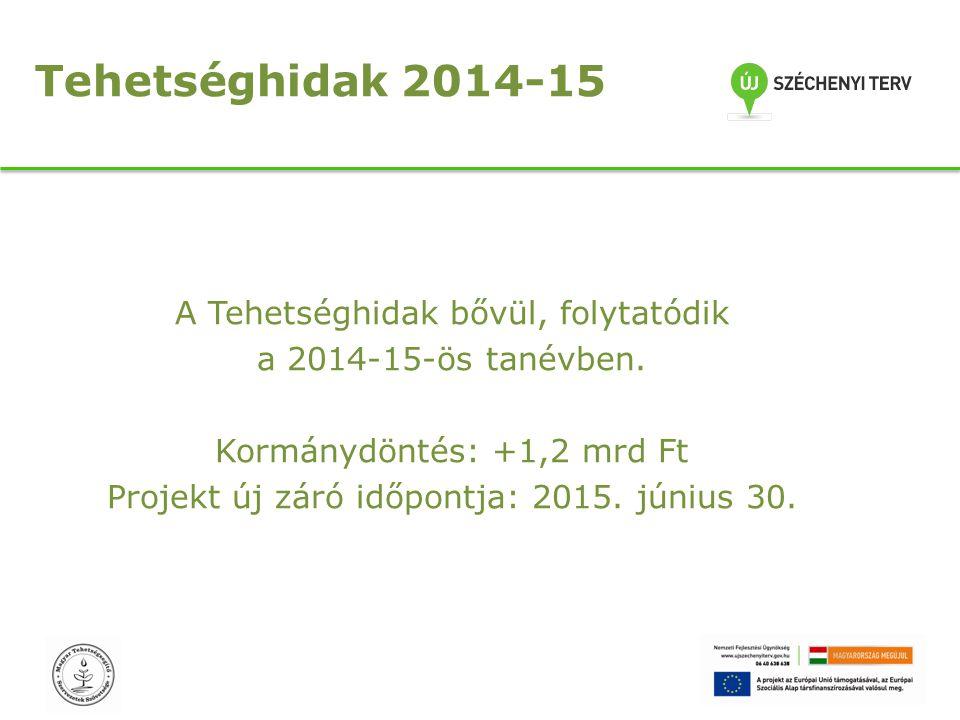 Tehetséghidak 2014-15 A Tehetséghidak bővül, folytatódik a 2014-15-ös tanévben. Kormánydöntés: +1,2 mrd Ft Projekt új záró időpontja: 2015. június 30.
