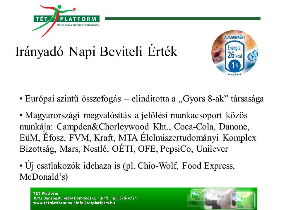 """Irányadó Napi Beviteli Érték Európai szintű összefogás – elindította a """"Gyors 8-ak társasága Magyarországi megvalósítás a jelölési munkacsoport közös munkája: Campden&Chorleywood Kht., Coca-Cola, Danone, EüM, Éfosz, FVM, Kraft, MTA Élelmiszertudományi Komplex Bizottság, Mars, Nestlé, OÉTI, OFE, PepsiCo, Unilever Új csatlakozók idehaza is (pl."""
