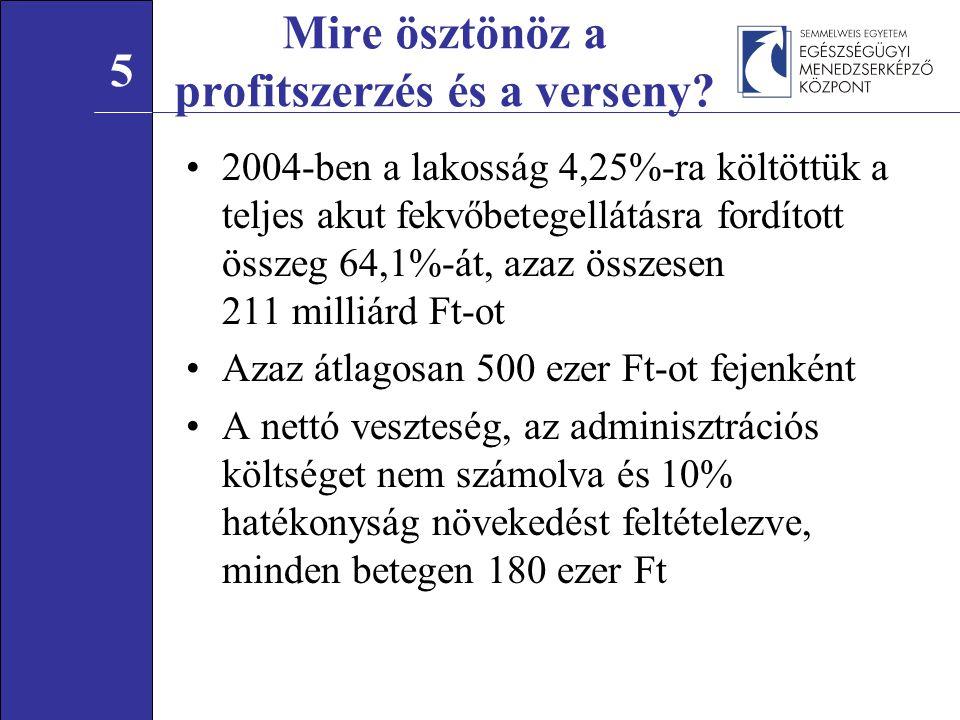2004-ben a lakosság 4,25%-ra költöttük a teljes akut fekvőbetegellátásra fordított összeg 64,1%-át, azaz összesen 211 milliárd Ft-ot Azaz átlagosan 500 ezer Ft-ot fejenként A nettó veszteség, az adminisztrációs költséget nem számolva és 10% hatékonyság növekedést feltételezve, minden betegen 180 ezer Ft Mire ösztönöz a profitszerzés és a verseny.