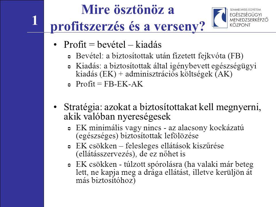 Profit = bevétel – kiadás  Bevétel: a biztosítottak után fizetett fejkvóta (FB)  Kiadás: a biztosítottak által igénybevett egészségügyi kiadás (EK) + adminisztrációs költségek (AK)  Profit = FB-EK-AK Stratégia: azokat a biztosítottakat kell megnyerni, akik valóban nyereségesek  EK minimális vagy nincs - az alacsony kockázatú (egészséges) biztosítottak lefölözése  EK csökken – felesleges ellátások kiszűrése (ellátásszervezés), de ez nőhet is  EK csökken - túlzott spórolásra (ha valaki már beteg lett, ne kapja meg a drága ellátást, illetve kerüljön át más biztosítóhoz) Mire ösztönöz a profitszerzés és a verseny.