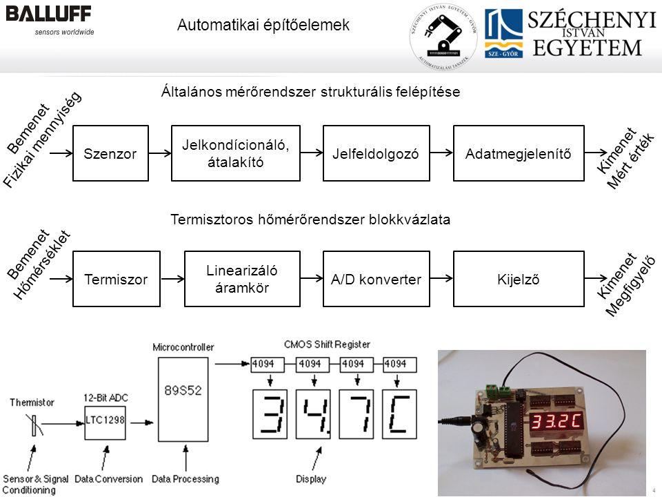 www.balluff.com Automatikai építőelemek 10.08.2014Balluff Kft, CIM Veszprém, Z.