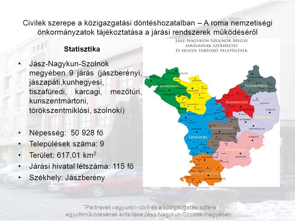 Civilek szerepe a közigazgatási döntéshozatalban – A roma nemzetiségi önkormányzatok tájékoztatása a járási rendszerek működéséről Statisztika Jász-Na