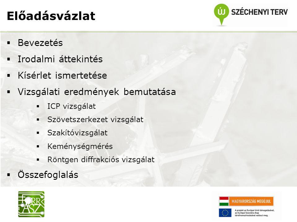 Előadásvázlat  Bevezetés  Irodalmi áttekintés  Kísérlet ismertetése  Vizsgálati eredmények bemutatása  ICP vizsgálat  Szövetszerkezet vizsgálat