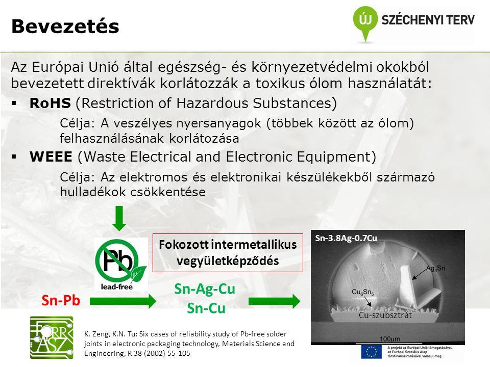 Bevezetés Az Európai Unió által egészség- és környezetvédelmi okokból bevezetett direktívák korlátozzák a toxikus ólom használatát:  RoHS (Restrictio