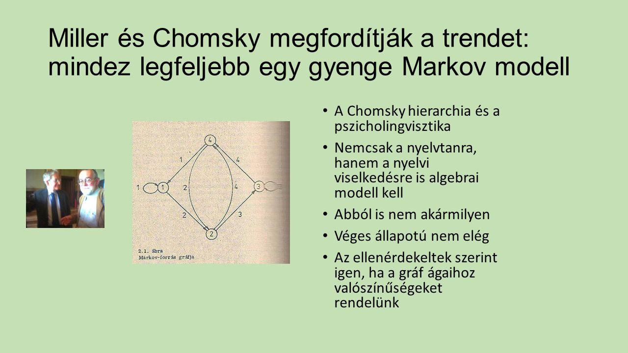 Miller és Chomsky megfordítják a trendet: mindez legfeljebb egy gyenge Markov modell A Chomsky hierarchia és a pszicholingvisztika Nemcsak a nyelvtanr