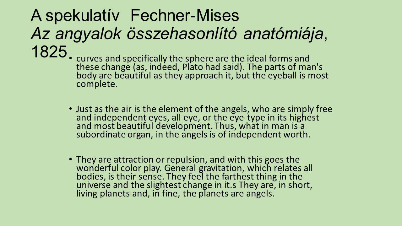 A spekulatív Fechner-Mises Az angyalok összehasonlító anatómiája, 1825 curves and specifically the sphere are the ideal forms and these change (as, in