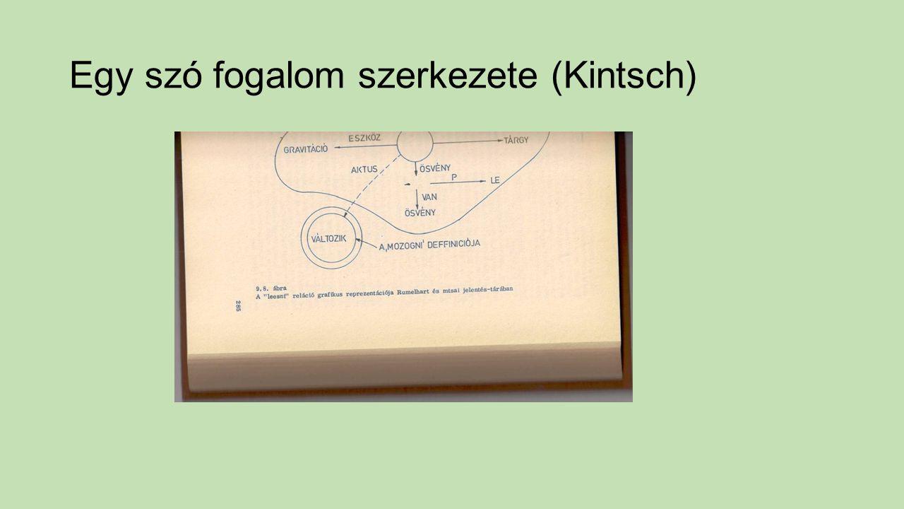 Egy szó fogalom szerkezete (Kintsch)