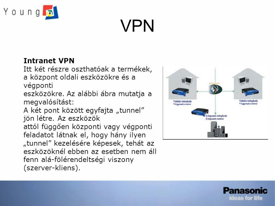 VPN Intranet VPN Itt két részre oszthatóak a termékek, a központ oldali eszközökre és a végponti eszközökre. Az alábbi ábra mutatja a megvalósítást: A