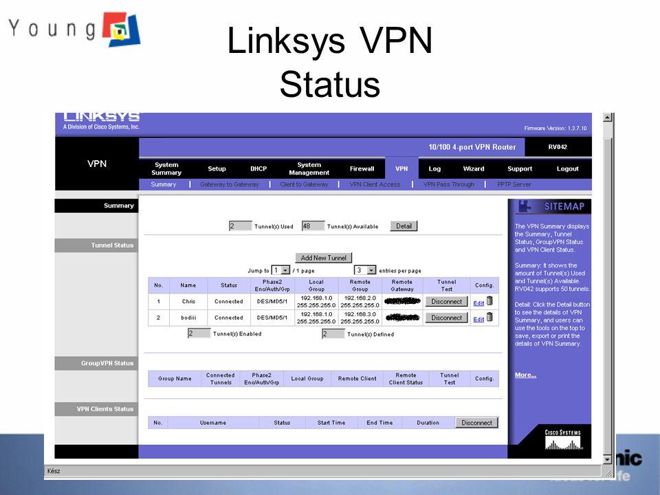 Linksys VPN Status
