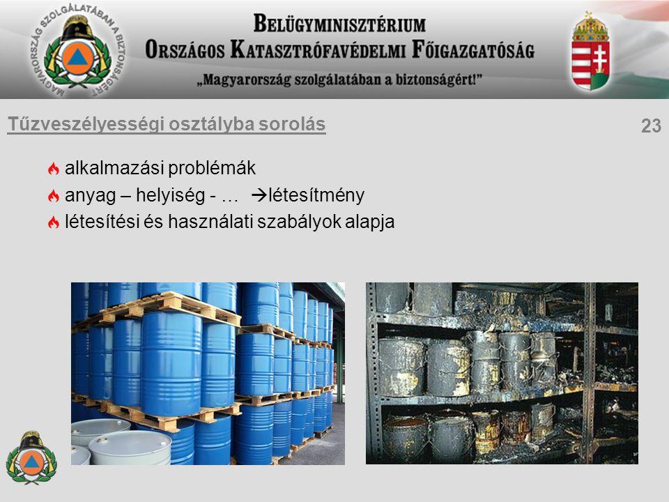 alkalmazási problémák anyag – helyiség - …  létesítmény létesítési és használati szabályok alapja 23 Tűzveszélyességi osztályba sorolás