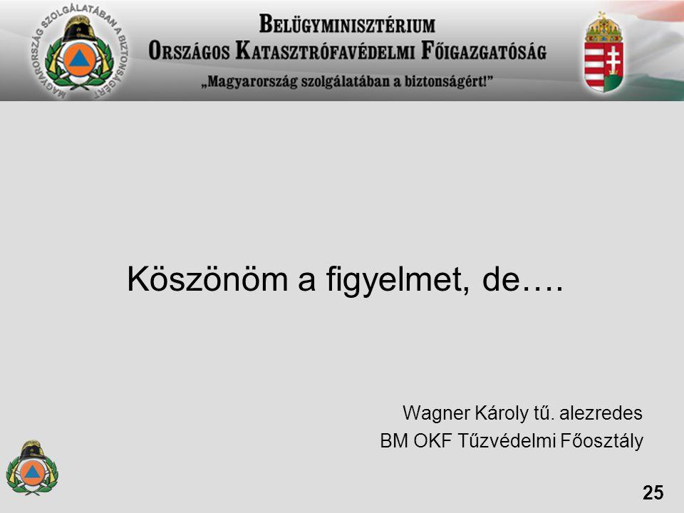 Köszönöm a figyelmet, de…. Wagner Károly tű. alezredes BM OKF Tűzvédelmi Főosztály 25