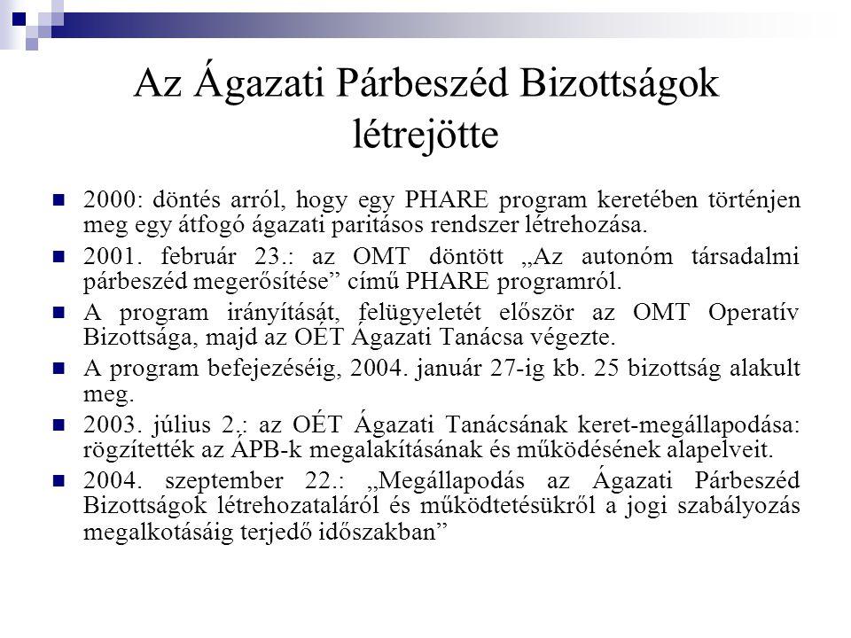 Az Ágazati Párbeszéd Bizottságok létrejötte 2000: döntés arról, hogy egy PHARE program keretében történjen meg egy átfogó ágazati paritásos rendszer létrehozása.