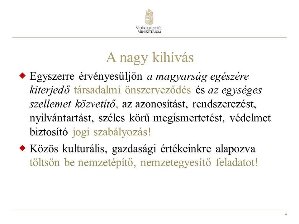 4 A nagy kihívás  Egyszerre érvényesüljön a magyarság egészére kiterjedő társadalmi önszerveződés és az egységes szellemet közvetítő, az azonosítást,