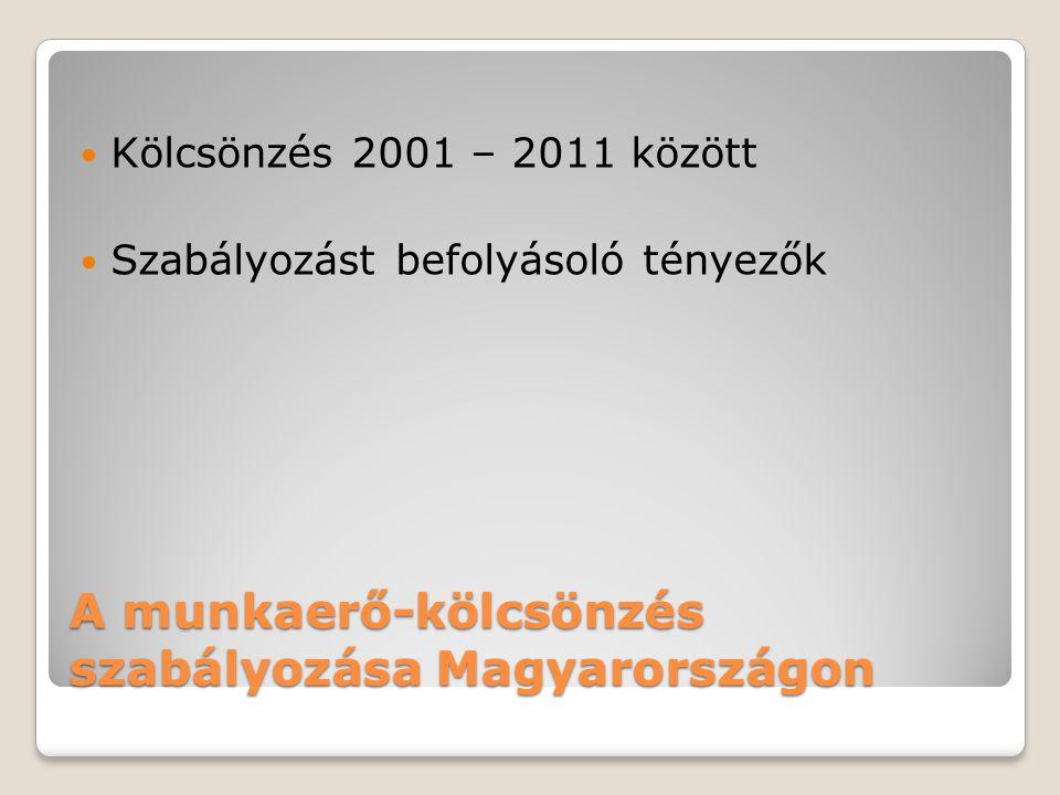 A munkaerő-kölcsönzés szabályozása Magyarországon Kölcsönzés 2001 – 2011 között Szabályozást befolyásoló tényezők