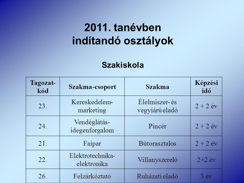 2011. tanévben indítandó osztályok Szakiskola Tagozat- kód Szakma-csoportSzakma Képzési idő 23. Kereskedelem- marketing Élelmiszer- és vegyiárú eladó