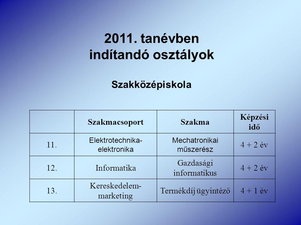 2011. tanévben indítandó osztályok Szakközépiskola SzakmacsoportSzakma Képzési idő 11. Elektrotechnika- elektronika Mechatronikai műszerész 4 + 2 év 1