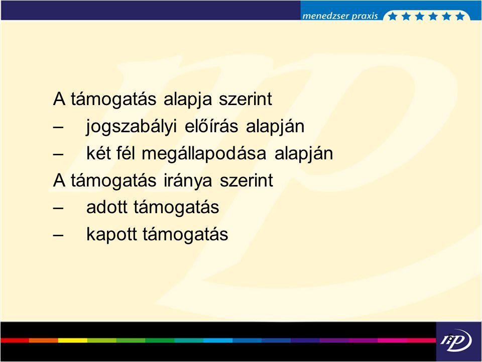 6 Állami támogatások Az Európai Unió állami támogatási politikájának értelmében tilos minden olyan állami támogatás, amely egyes vállalatok, vagy termékek előállításának kedvezményben részesítése által torzítja a versenyt, ami a tagállamok közti, illetve Magyarország esetében az Unióval bonyolított magyar kereskedelmet érinti..