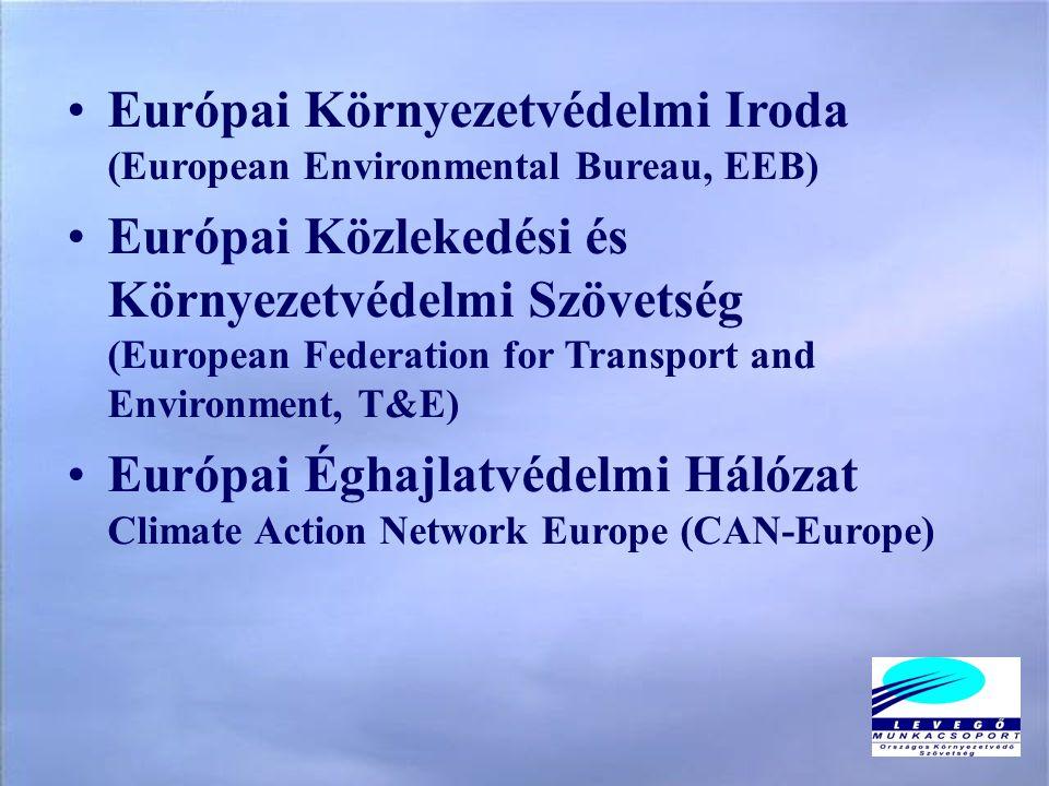 Európai Környezetvédelmi Iroda (European Environmental Bureau, EEB) Európai Közlekedési és Környezetvédelmi Szövetség (European Federation for Transport and Environment, T&E) Európai Éghajlatvédelmi Hálózat Climate Action Network Europe (CAN-Europe)