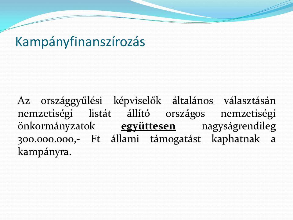Kampányfinanszírozás Az országgyűlési képviselők általános választásán nemzetiségi listát állító országos nemzetiségi önkormányzatok együttesen nagyságrendileg 300.000.000,- Ft állami támogatást kaphatnak a kampányra.