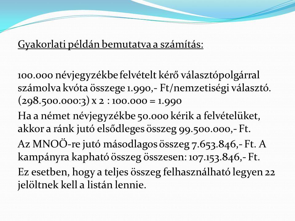 Gyakorlati példán bemutatva a számítás: 100.000 névjegyzékbe felvételt kérő választópolgárral számolva kvóta összege 1.990,- Ft/nemzetiségi választó.