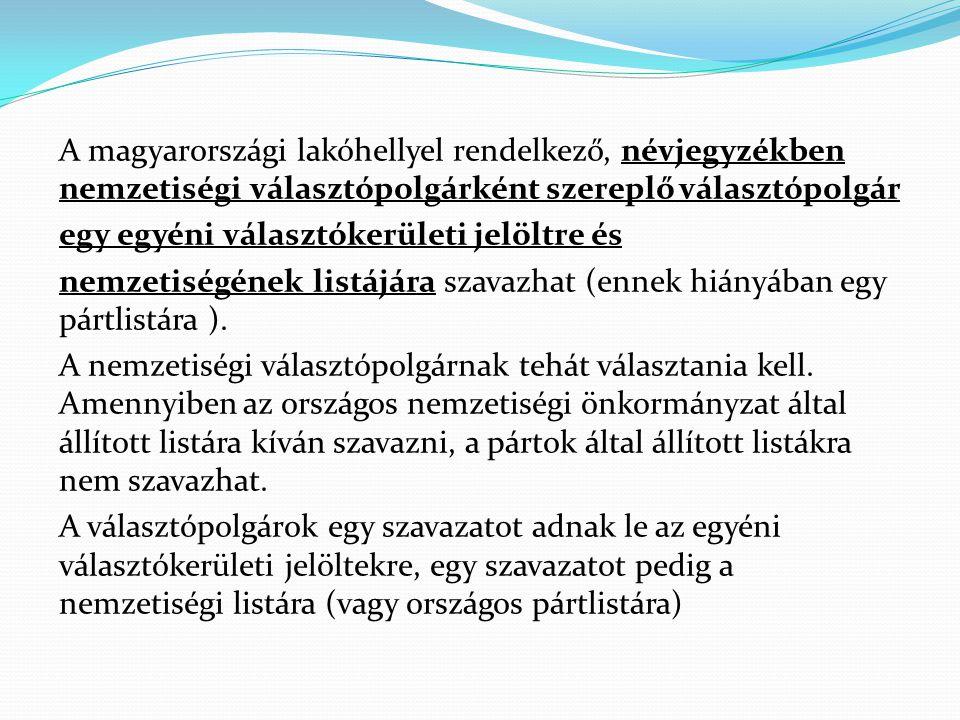 A magyarországi lakóhellyel rendelkező, névjegyzékben nemzetiségi választópolgárként szereplő választópolgár egy egyéni választókerületi jelöltre és nemzetiségének listájára szavazhat (ennek hiányában egy pártlistára ).