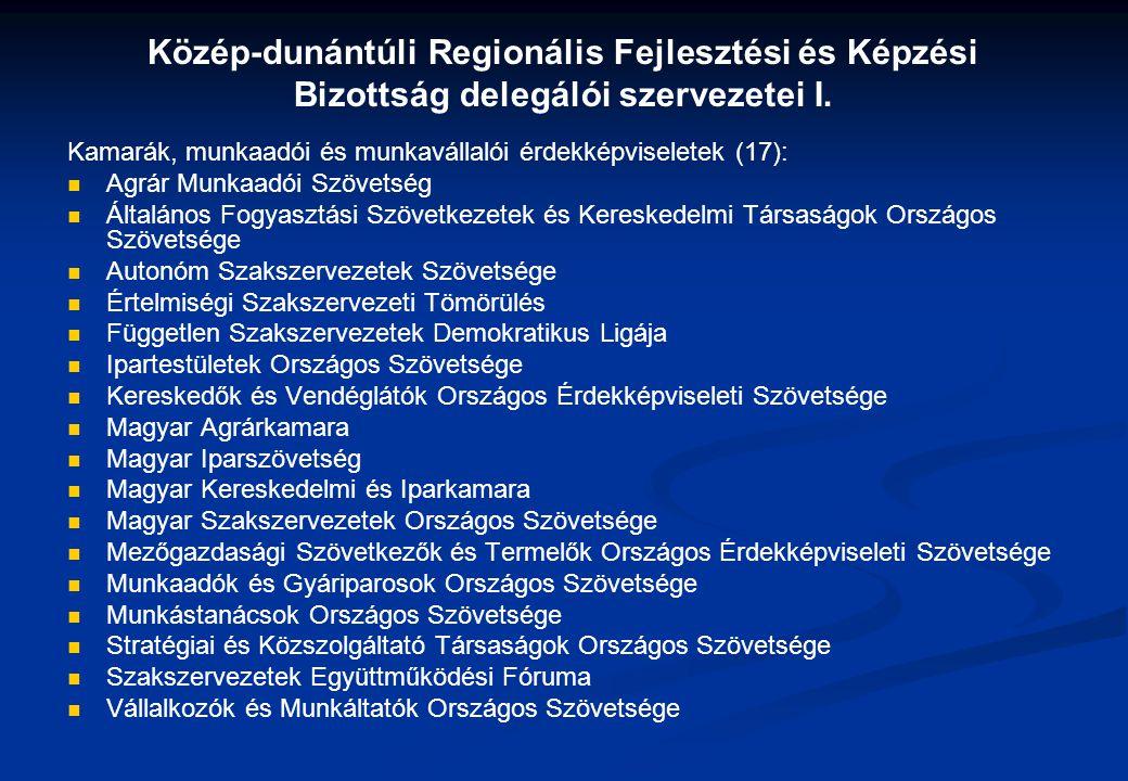 Közép-dunántúli Regionális Fejlesztési és Képzési Bizottság delegálói szervezetei I. Kamarák, munkaadói és munkavállalói érdekképviseletek (17): Agrár