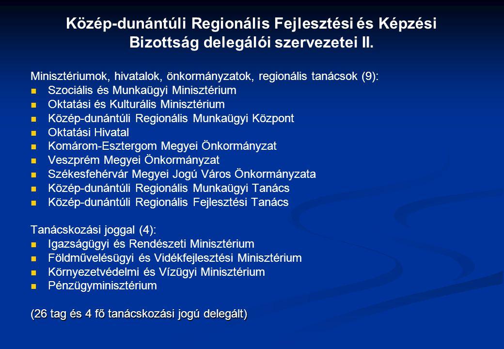 Közép-dunántúli Regionális Fejlesztési és Képzési Bizottság delegálói szervezetei II. Minisztériumok, hivatalok, önkormányzatok, regionális tanácsok (