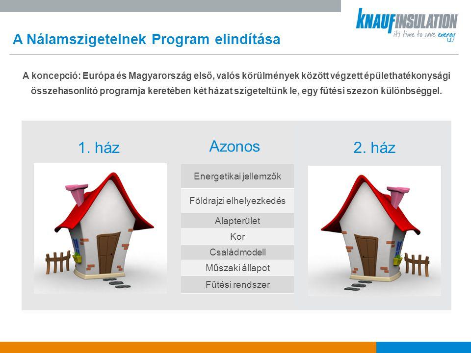A Nálamszigetelnek Program elindítása A koncepció: Európa és Magyarország első, valós körülmények között végzett épülethatékonysági összehasonlító programja keretében két házat szigeteltünk le, egy fűtési szezon különbséggel.
