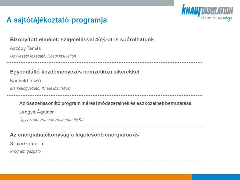 Kanyuk László Marketing menedzser Knauf Insulation Hungary Kft.