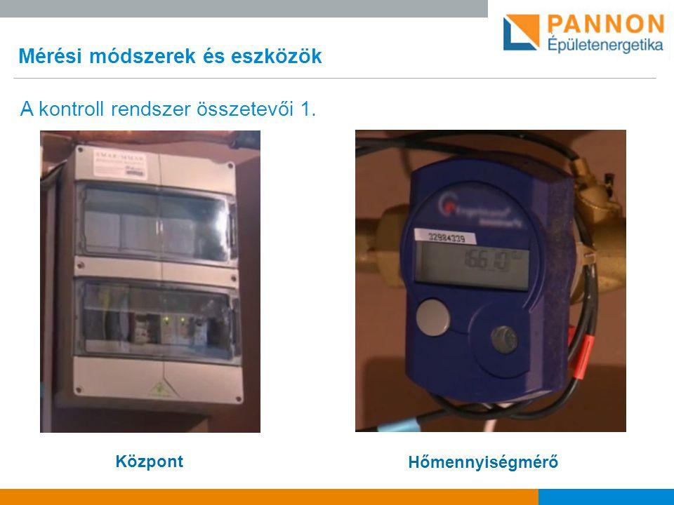 Mérési módszerek és eszközök A kontroll rendszer összetevői 1. Központ Hőmennyiségmérő