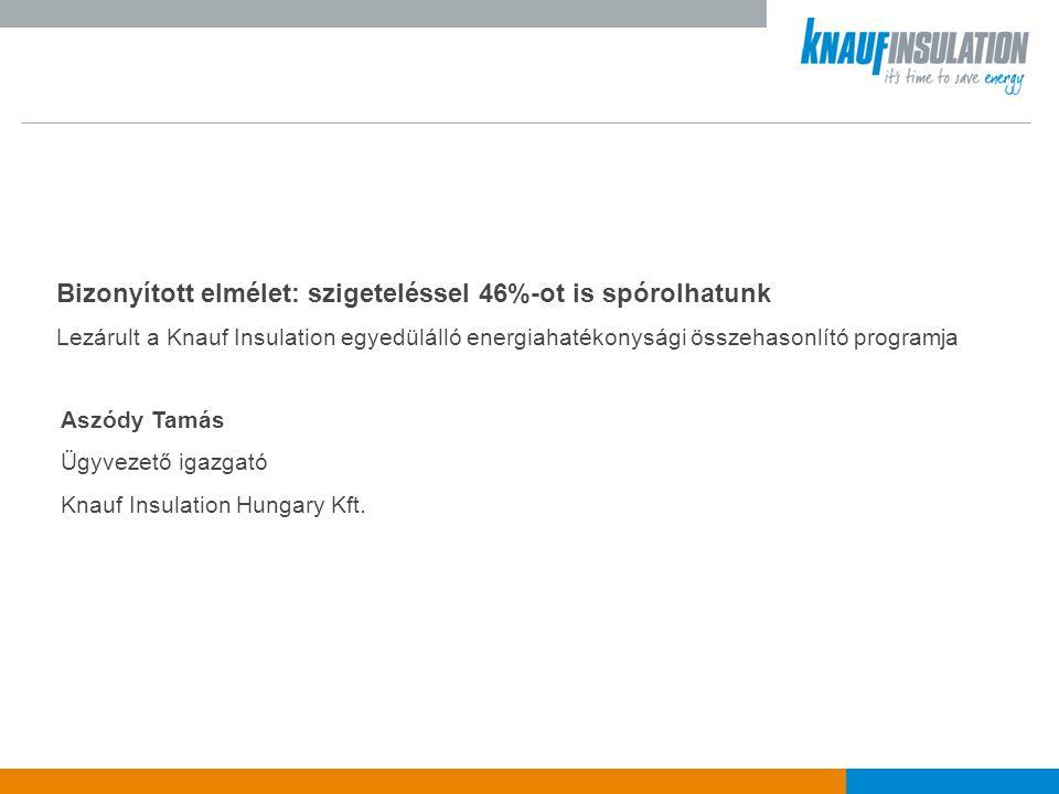 Bizonyított elmélet: szigeteléssel 46%-ot is spórolhatunk Lezárult a Knauf Insulation egyedülálló energiahatékonysági összehasonlító programja Aszódy Tamás Ügyvezető igazgató Knauf Insulation Hungary Kft.