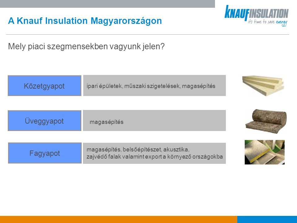 A Knauf Insulation Magyarországon Mely piaci szegmensekben vagyunk jelen.