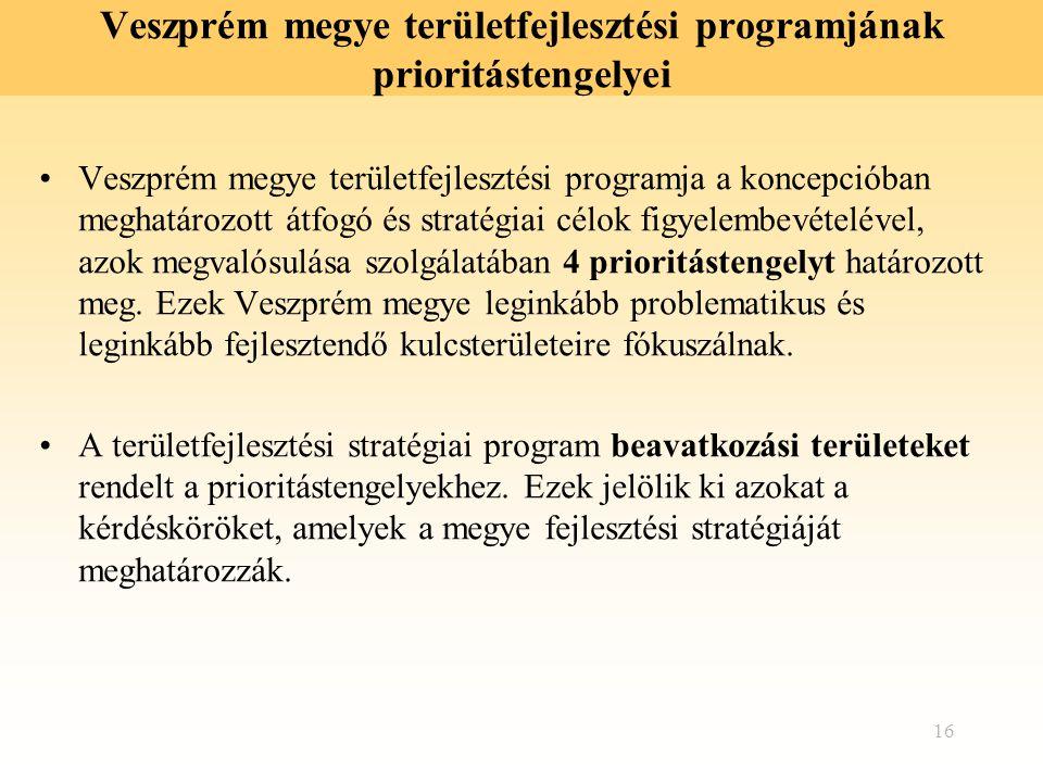 16 Veszprém megye területfejlesztési programjának prioritástengelyei Veszprém megye területfejlesztési programja a koncepcióban meghatározott átfogó é