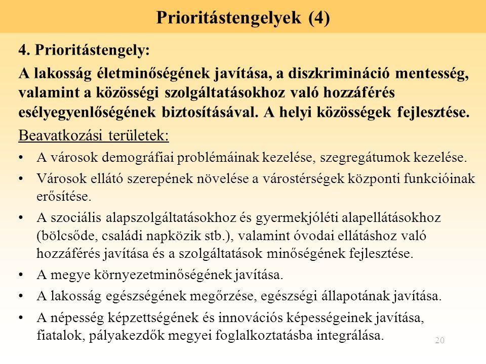 20 Prioritástengelyek (4) 4. Prioritástengely: A lakosság életminőségének javítása, a diszkrimináció mentesség, valamint a közösségi szolgáltatásokhoz