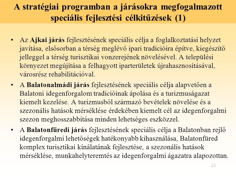 21 A stratégiai programban a járásokra megfogalmazott speciális fejlesztési célkitűzések (1) Az Ajkai járás fejlesztésének speciális célja a foglalkoz