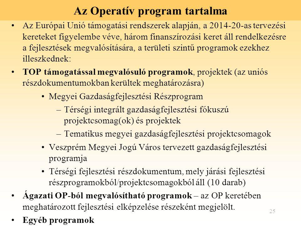 25 Az Operatív program tartalma Az Európai Unió támogatási rendszerek alapján, a 2014-20-as tervezési kereteket figyelembe véve, három finanszírozási