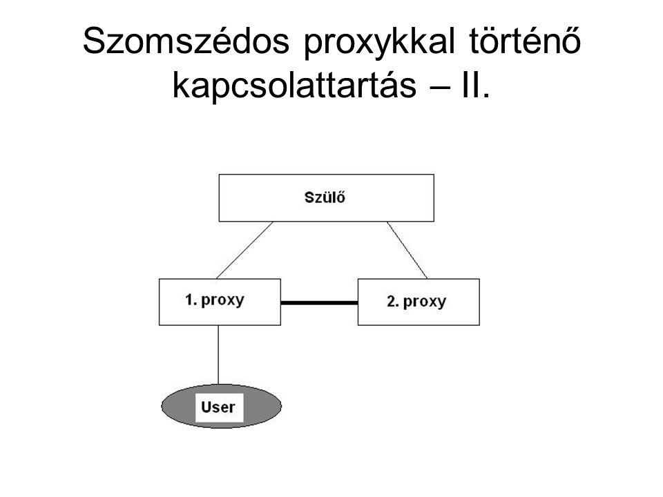 Szomszédos proxykkal történő kapcsolattartás – II.