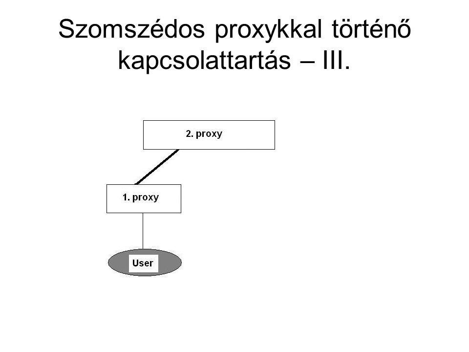 Szomszédos proxykkal történő kapcsolattartás – III.