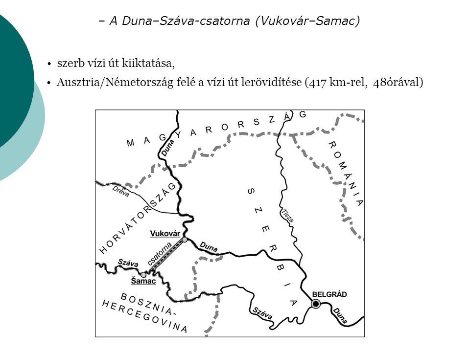 – A Duna–Száva-csatorna (Vukovár–Samac) szerb vízi út kiiktatása, Ausztria/Németország felé a vízi út lerövidítése (417 km-rel, 48órával)