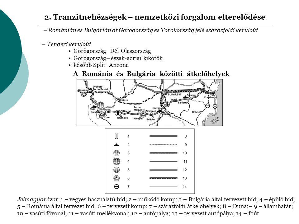 2. Tranzitnehézségek – nemzetközi forgalom elterelődése – Románián és Bulgárián át Görögország és Törökország felé szárazföldi kerülőút – Tengeri kerü