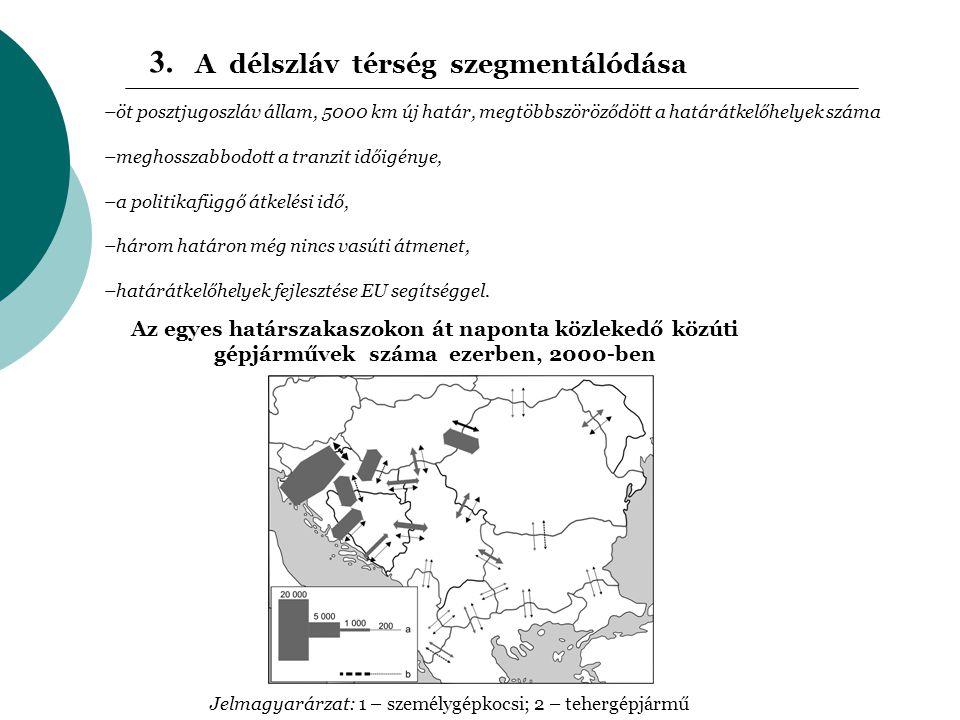 A délszláv térség szegmentálódása 3.