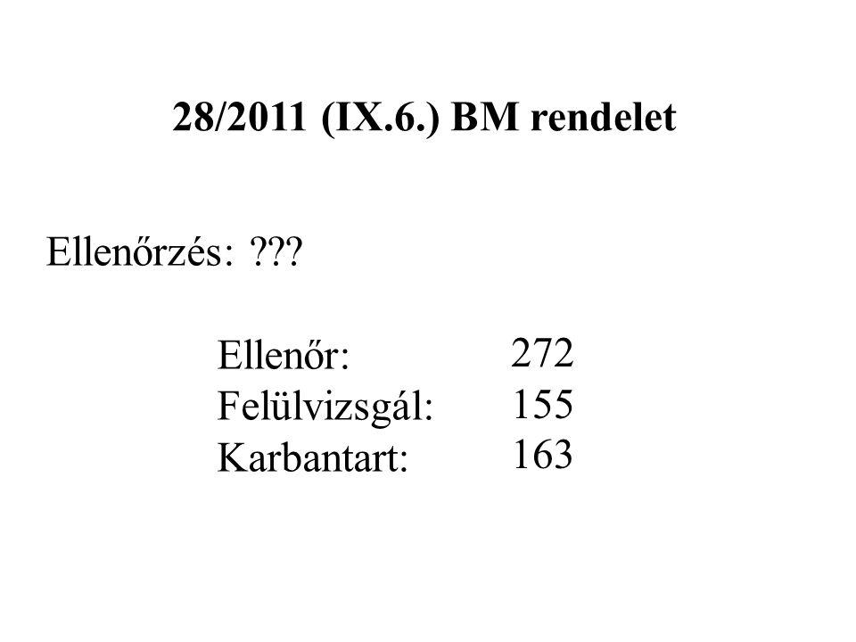 28/2011 (IX.6.) BM rendelet Ellenőrzés: ??? Ellenőr: Felülvizsgál: Karbantart: 272 155 163