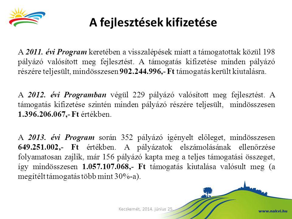 A fejlesztések kifizetése A 2011. évi Program keretében a visszalépések miatt a támogatottak közül 198 pályázó valósított meg fejlesztést. A támogatás