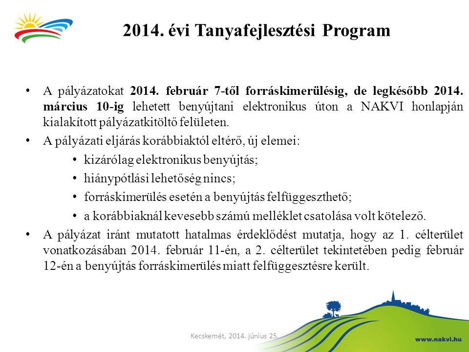 2014. évi Tanyafejlesztési Program A pályázatokat 2014. február 7-től forráskimerülésig, de legkésőbb 2014. március 10-ig lehetett benyújtani elektron