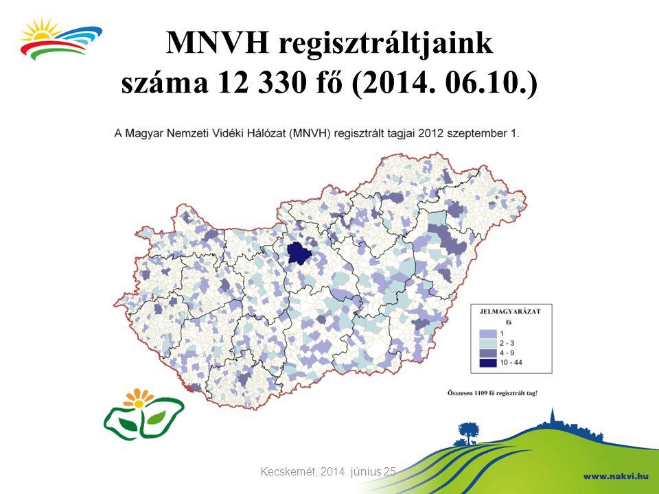 2014.évi Tanyafejlesztési Program A pályázatokat 2014.