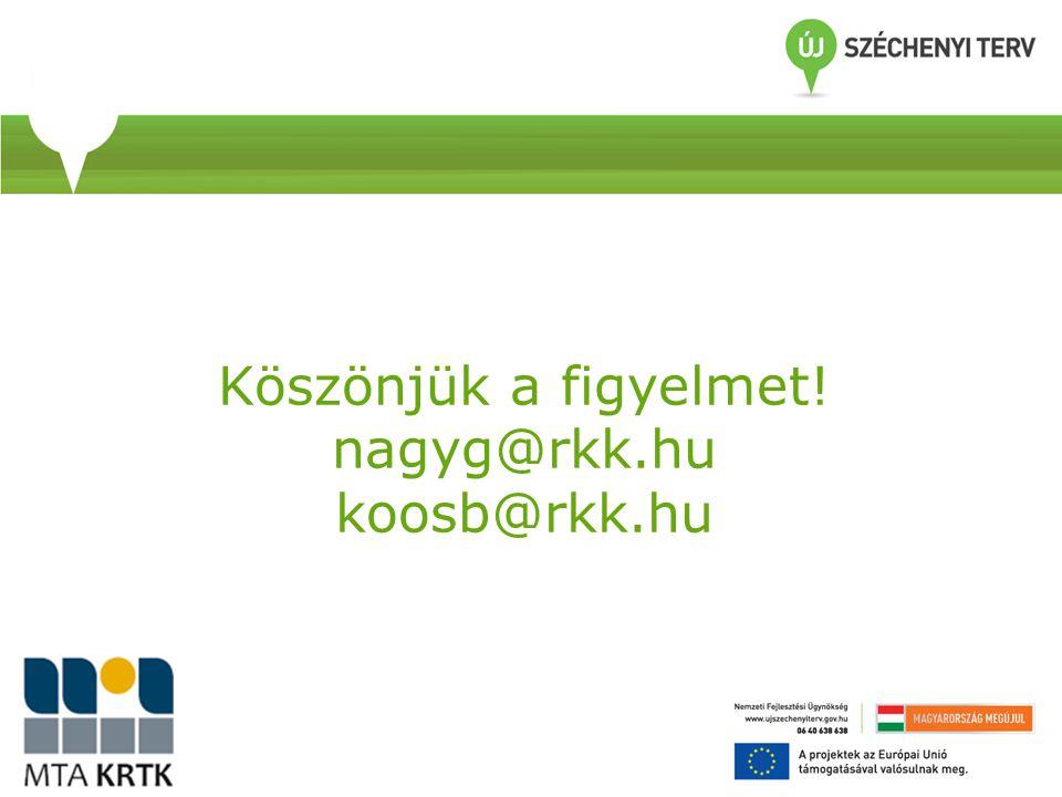 Köszönjük a figyelmet! nagyg@rkk.hu koosb@rkk.hu
