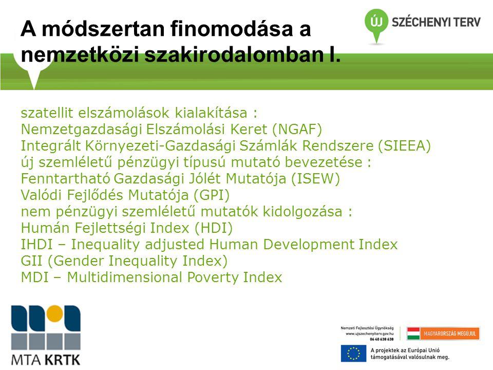 Környezeti Teljesítmény Indexet (EPI) Éghajlatvédelmi Teljesítménymutató Index (CCPI) ökológiai lábnyom és a CO2- (vagy karbon-) lábnyom kombinált alkalmazása – komplex környezeti index Boldog Bolygó Index (HPI – Happy Planet Index) – NEF (New Economy Forum) - az ökológiai állapotot, az életkilátásokat és a szubjektív elégetettséget egyaránt felöleli A módszertan finomodása a nemzetközi szakirodalomban II.