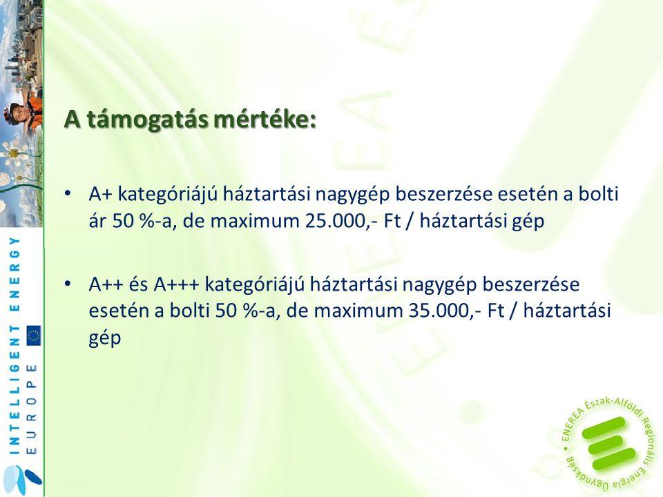 A támogatás mértéke: A+ kategóriájú háztartási nagygép beszerzése esetén a bolti ár 50 %-a, de maximum 25.000,- Ft / háztartási gép A++ és A+++ kategó